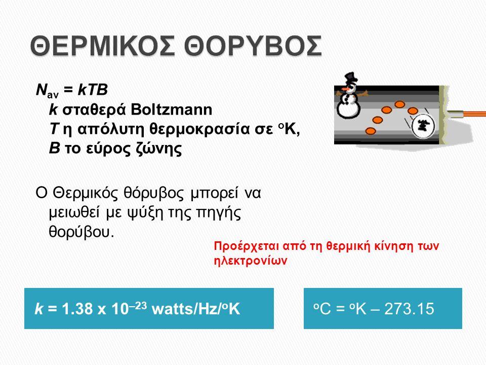 k = 1.38 x 10 –23 watts/Hz/ o K o C = o K – 273.15 N av = kTB k σταθερά Boltzmann T η απόλυτη θερμοκρασία σε o K, B το εύρος ζώνης Ο Θερμικός θόρυβος μπορεί να μειωθεί με ψύξη της πηγής θορύβου.