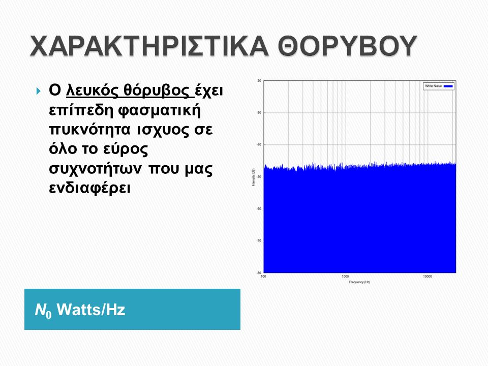 N 0 Watts/Hz  Ο λευκός θόρυβος έχει επίπεδη φασματική πυκνότητα ισχυος σε όλο το εύρος συχνοτήτων που μας ενδιαφέρει