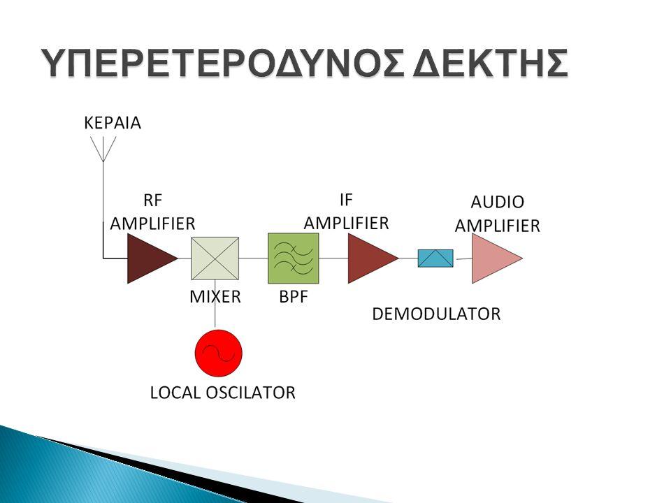  Το τμήμα ενός συστήματος εκπομπής ή λήψης το οποίο είναι σχεδιασμένο να εκπέμπει ή να λαμβάνει ηλεκτρομαγνητικά κύματα