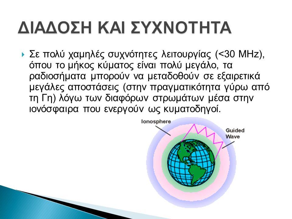  Σε πολύ χαμηλές συχνότητες λειτουργίας (<30 MHz), όπου το μήκος κύματος είναι πολύ μεγάλο, τα ραδιοσήματα μπορούν να μεταδοθούν σε εξαιρετικά μεγάλες αποστάσεις (στην πραγματικότητα γύρω από τη Γη) λόγω των διαφόρων στρωμάτων μέσα στην ιονόσφαιρα που ενεργούν ως κυματοδηγοί.