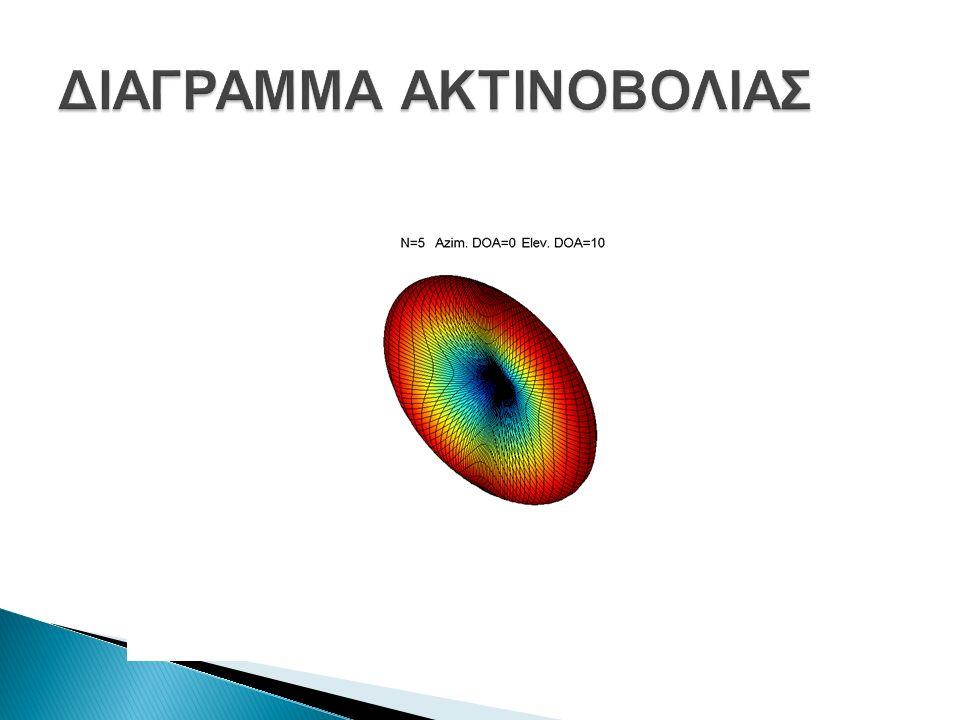  Ο έγχρωμος θόρυβος έχει ανομοιόμορφη φασματική κατανομή.