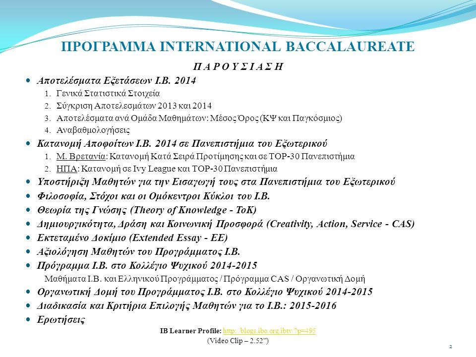 ΠΡΟΓΡΑΜΜΑ INTERNATIONAL BACCALAUREATE Π Α Ρ Ο Υ Σ Ι Α Σ Η Αποτελέσματα Εξετάσεων Ι.Β. 2014 1. Γενικά Στατιστικά Στοιχεία 2. Σύγκριση Αποτελεσμάτων 201