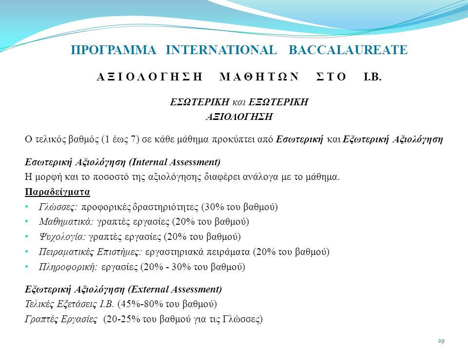 ΠΡΟΓΡΑΜΜΑ INTERNATIONAL BACCALAUREATE Α Ξ Ι Ο Λ Ο Γ Η Σ Η Μ Α Θ Η Τ Ω Ν Σ Τ Ο Ι.Β. ΕΣΩΤΕΡΙΚΗ και ΕΞΩΤΕΡΙΚΗ ΑΞΙΟΛΟΓΗΣΗ Ο τελικός βαθμός (1 έως 7) σε κά