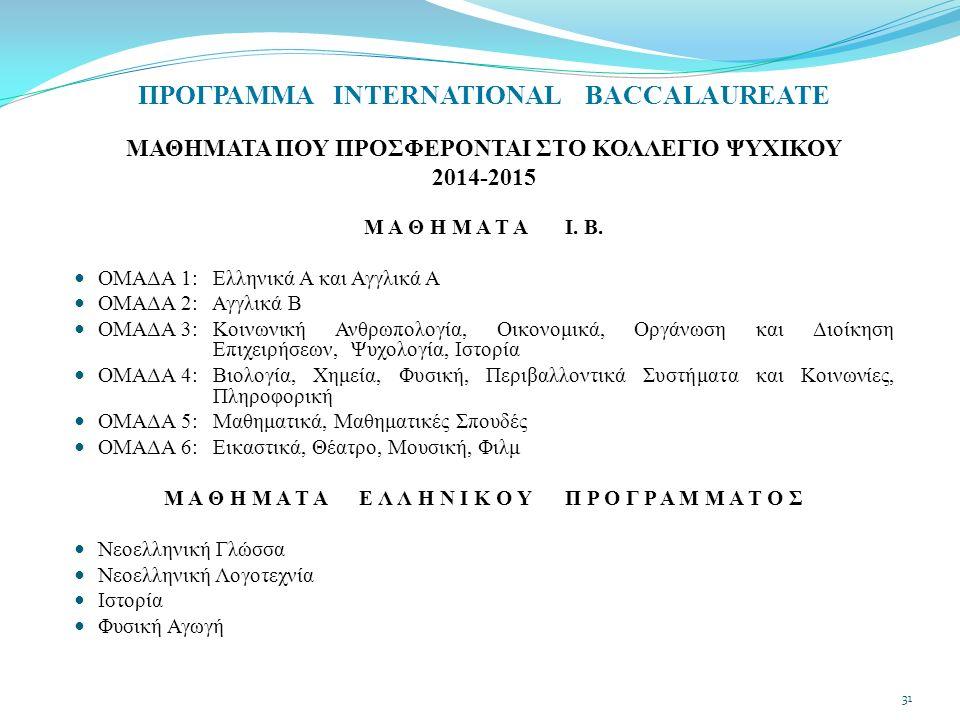 ΜΑΘΗΜΑΤΑ ΠΟΥ ΠΡΟΣΦΕΡΟΝΤΑΙ ΣΤΟ ΚΟΛΛΕΓΙΟ ΨΥΧΙΚΟΥ 2014-2015 Μ Α Θ Η Μ Α Τ Α Ι. Β. ΟΜΑΔΑ 1: Ελληνικά Α και Αγγλικά Α ΟΜΑΔΑ 2: Αγγλικά B ΟΜΑΔΑ 3:Κοινωνική