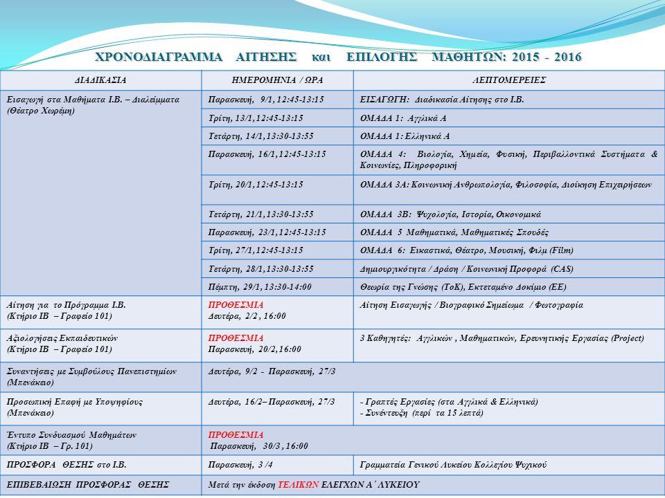ΧΡΟΝΟΔΙΑΓΡΑΜΜΑ ΑΙΤΗΣΗΣ και ΕΠΙΛΟΓΗΣ ΜΑΘΗΤΩΝ: 2015 - 2016 ΔΙΑΔΙΚΑΣΙΑΗΜΕΡΟΜΗΝΙΑ / ΩΡΑΛΕΠΤΟΜΕΡΕΙΕΣ Εισαγωγή στα Μαθήματα Ι.Β. – Διαλείμματα (Θέατρο Χωρέμ