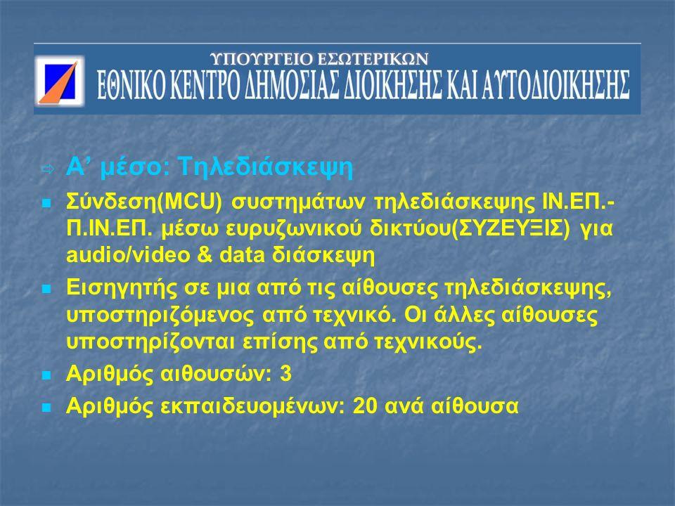   Α' μέσο: Τηλεδιάσκεψη Σύνδεση(MCU) συστημάτων τηλεδιάσκεψης ΙΝ.ΕΠ.- Π.ΙΝ.ΕΠ.