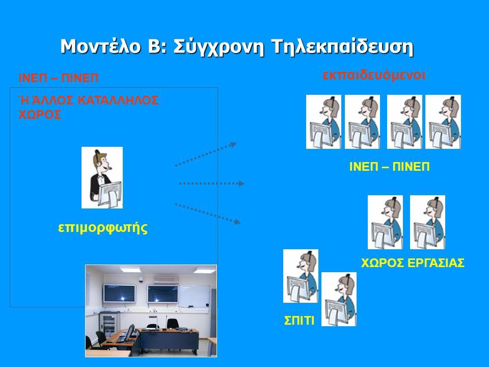 Μοντέλο Β: Σύγχρονη Τηλεκπαίδευση ΙΝΕΠ – ΠΙΝΕΠ Ή ΆΛΛΟΣ ΚΑΤΑΛΛΗΛΟΣ ΧΩΡΟΣ επιμορφωτής ΙΝΕΠ – ΠΙΝΕΠ εκπαιδευόμενοι ΧΩΡΟΣ ΕΡΓΑΣΙΑΣ ΣΠΙΤΙ