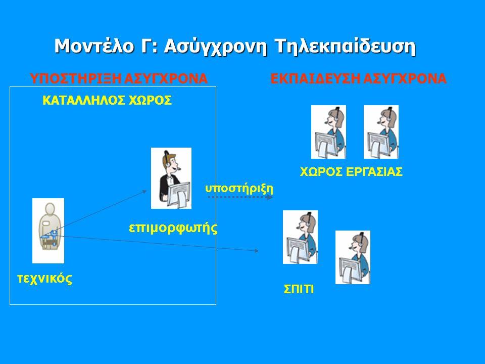 Μοντέλο Γ: Ασύγχρονη Τηλεκπαίδευση ΚΑΤΑΛΛΗΛΟΣ ΧΩΡΟΣ επιμορφωτής τεχνικός ΧΩΡΟΣ ΕΡΓΑΣΙΑΣ ΣΠΙΤΙ ΥΠΟΣΤΗΡΙΞΗ ΑΣΥΓΧΡΟΝΑΕΚΠΑΙΔΕΥΣΗ ΑΣΥΓΧΡΟΝΑ υποστήριξη