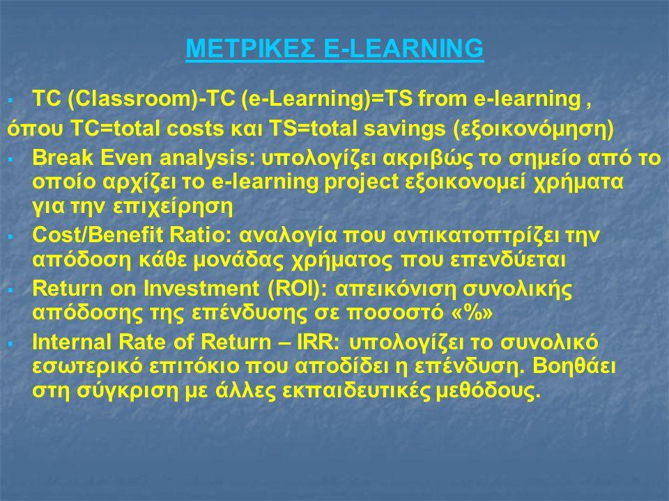 ΜΕΤΡΙΚΕΣ E-LEARNING   TC (Classroom)-TC (e-Learning)=TS from e-learning, όπου TC=total costs και TS=total savings (εξοικονόμηση)   Break Even analysis: υπολογίζει ακριβώς το σημείο από το οποίο αρχίζει το e-learning project εξοικονομεί χρήματα για την επιχείρηση   Cost/Benefit Ratio: αναλογία που αντικατοπτρίζει την απόδοση κάθε μονάδας χρήματος που επενδύεται   Return on Investment (ROI): απεικόνιση συνολικής απόδοσης της επένδυσης σε ποσοστό «%»   Internal Rate of Return – IRR: υπολογίζει το συνολικό εσωτερικό επιτόκιο που αποδίδει η επένδυση.