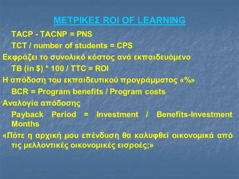 ΜΕΤΡΙΚΕΣ ROI OF LEARNING   TACP - TACNP = PNS   TCT / number of students = CPS Εκφράζει το συνολικό κόστος ανά εκπαιδευόμενο   TB (in $) * 100 / TTC = ROI Η απόδοση του εκπαιδευτικού προγράμματος «%»   BCR = Program benefits / Program costs Αναλογία απόδοσης   Payback Period = Investment / Benefits-Investment Months «Πότε η αρχική μου επένδυση θα καλυφθεί οικονομικά από τις μελλοντικές οικονομικές εισροές;»