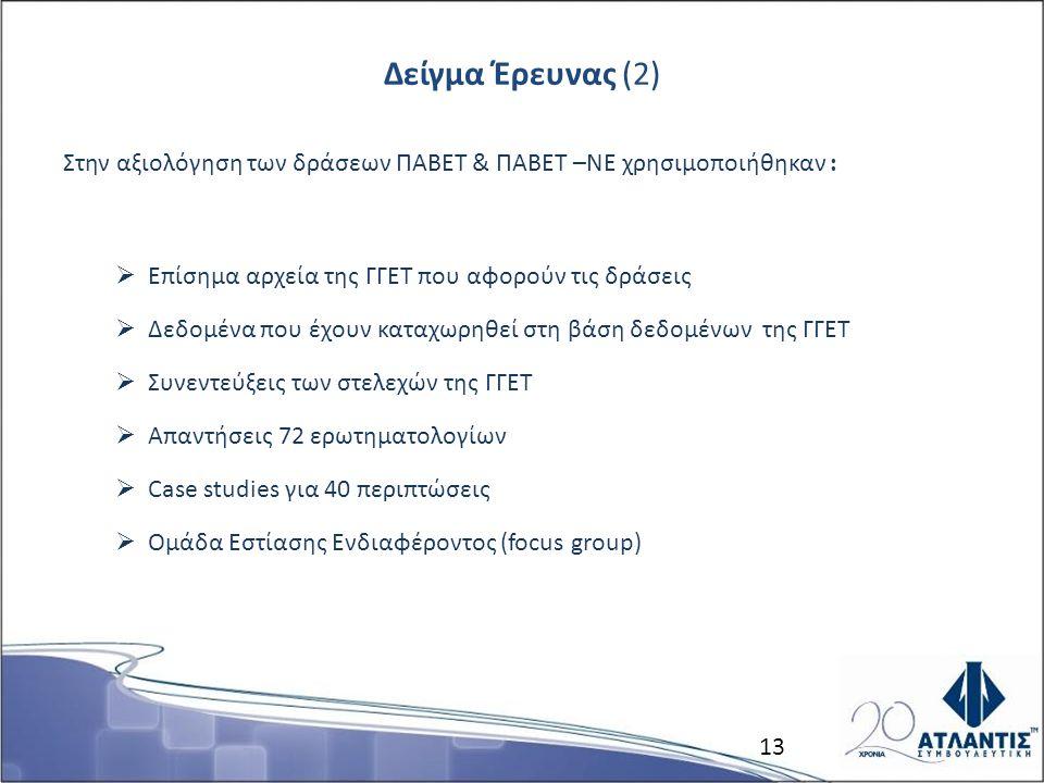 Δείγμα Έρευνας (2) Στην αξιολόγηση των δράσεων ΠΑΒΕΤ & ΠΑΒΕΤ –ΝΕ χρησιμοποιήθηκαν :  Επίσημα αρχεία της ΓΓΕΤ που αφορούν τις δράσεις  Δεδομένα που έχουν καταχωρηθεί στη βάση δεδομένων της ΓΓΕΤ  Συνεντεύξεις των στελεχών της ΓΓΕΤ  Απαντήσεις 72 ερωτηματολογίων  Case studies για 40 περιπτώσεις  Ομάδα Εστίασης Ενδιαφέροντος (focus group) 13