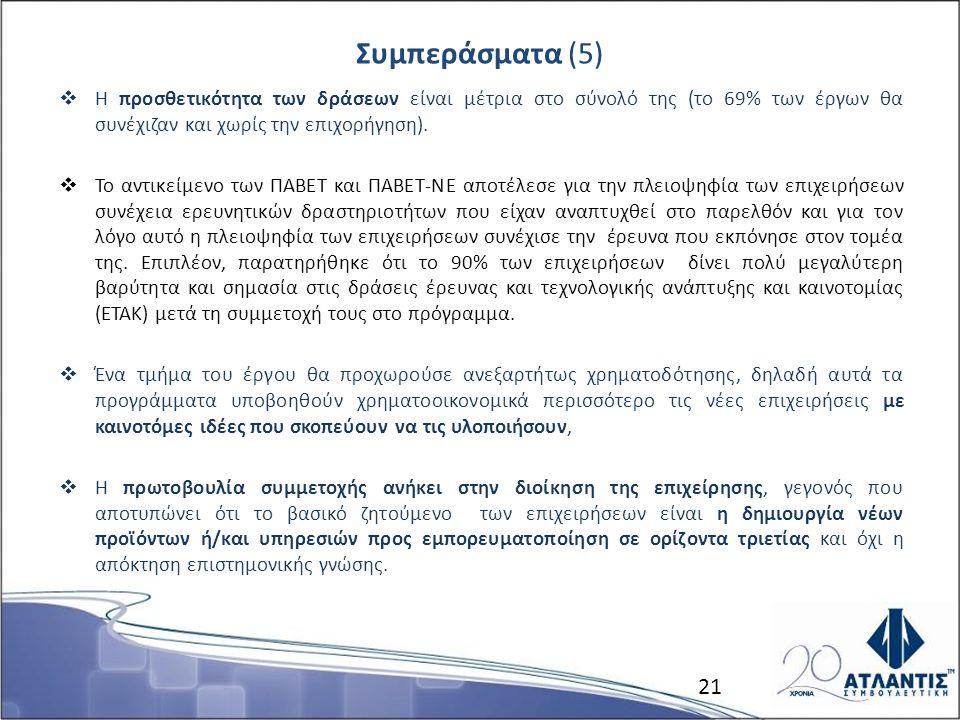 Συμπεράσματα (5)  Η προσθετικότητα των δράσεων είναι μέτρια στο σύνολό της (το 69% των έργων θα συνέχιζαν και χωρίς την επιχορήγηση).  Το αντικείμεν