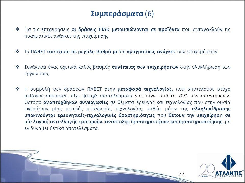 Συμπεράσματα (6)  Για τις επιχειρήσεις οι δράσεις ΕΤΑΚ μετουσιώνονται σε προϊόντα που αντανακλούν τις πραγματικές ανάγκες της επιχείρησης.  Το ΠΑΒΕΤ