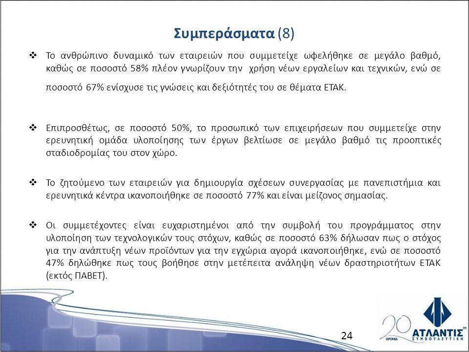 Συμπεράσματα (8)  Το ανθρώπινο δυναμικό των εταιρειών που συμμετείχε ωφελήθηκε σε μεγάλο βαθμό, καθώς σε ποσοστό 58% πλέον γνωρίζουν την χρήση νέων εργαλείων και τεχνικών, ενώ σε ποσοστό 67% ενίσχυσε τις γνώσεις και δεξιότητές του σε θέματα ΕΤΑΚ.