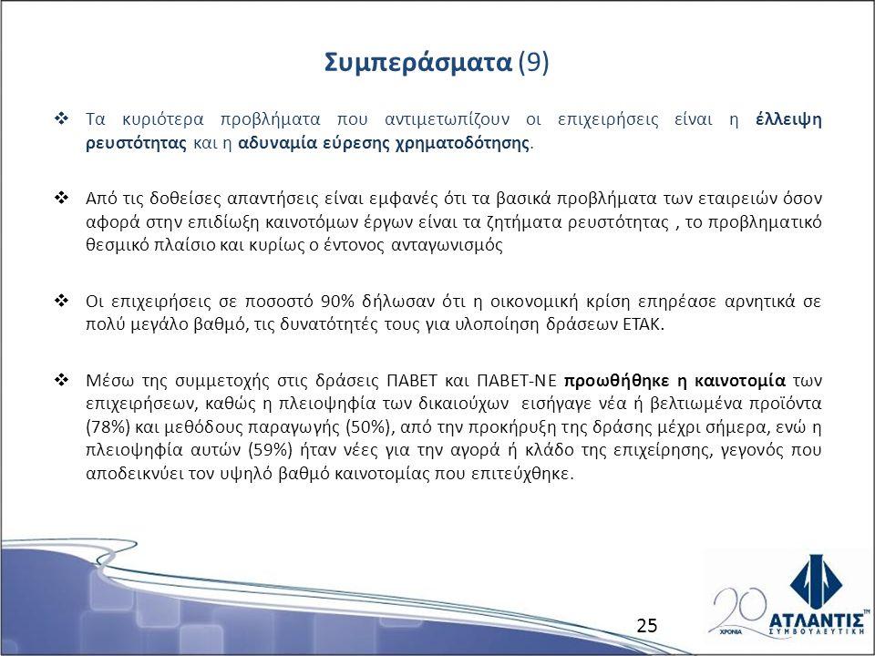 Συμπεράσματα (9)  Τα κυριότερα προβλήματα που αντιμετωπίζουν οι επιχειρήσεις είναι η έλλειψη ρευστότητας και η αδυναμία εύρεσης χρηματοδότησης.  Από