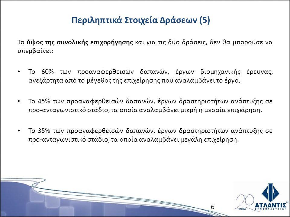 Περιληπτικά Στοιχεία Δράσεων (5) Το ύψος της συνολικής επιχορήγησης και για τις δύο δράσεις, δεν θα μπορούσε να υπερβαίνει: Το 60% των προαναφερθεισών δαπανών, έργων βιομηχανικής έρευνας, ανεξάρτητα από το μέγεθος της επιχείρησης που αναλαμβάνει το έργο.