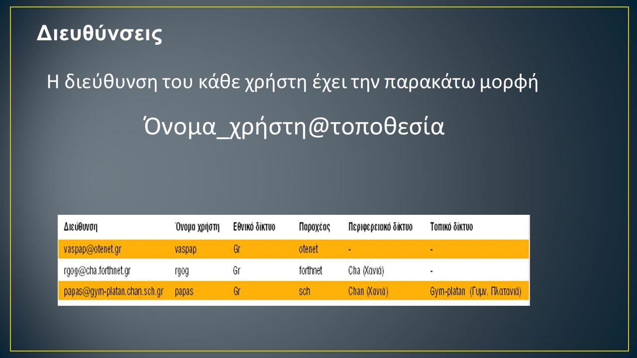 Η διεύθυνση του κάθε χρήστη έχει την παρακάτω μορφή Όνομα_χρήστη@τοποθεσία