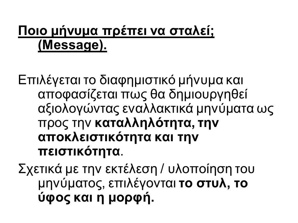 Ποιο μήνυμα πρέπει να σταλεί; (Message).