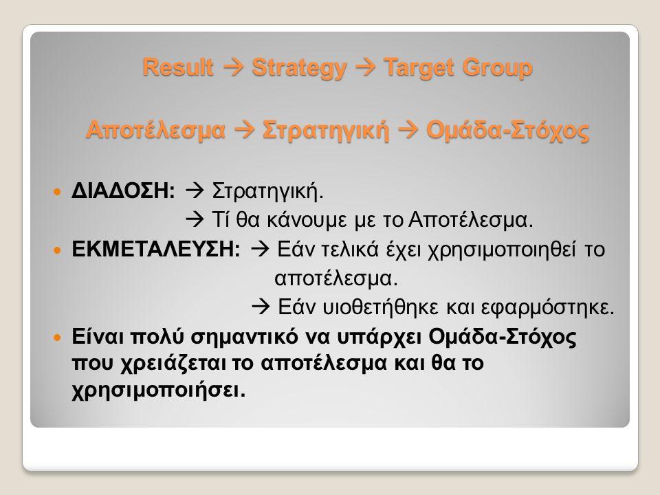 Result  Strategy  Target Group Αποτέλεσμα  Στρατηγική  Ομάδα-Στόχος ΔΙΑΔΟΣΗ:  Στρατηγική.