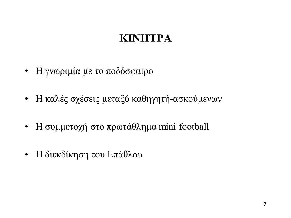 ΚΙΝΗΤΡΑ Η γνωριμία με το ποδόσφαιρο Η καλές σχέσεις μεταξύ καθηγητή-ασκούμενων Η συμμετοχή στο πρωτάθλημα mini football Η διεκδίκηση του Επάθλου 5