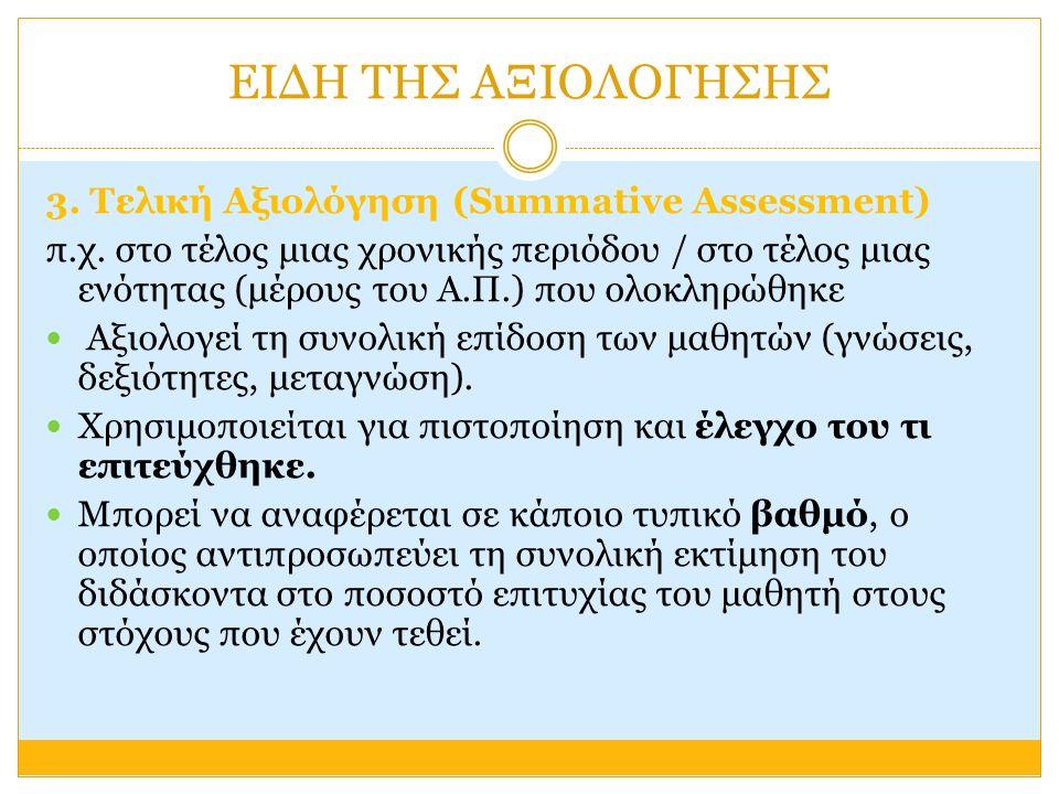 ΕΙΔΗ ΤΗΣ ΑΞΙΟΛΟΓΗΣΗΣ 3. Τελική Αξιολόγηση (Summative Assessment) π.χ.