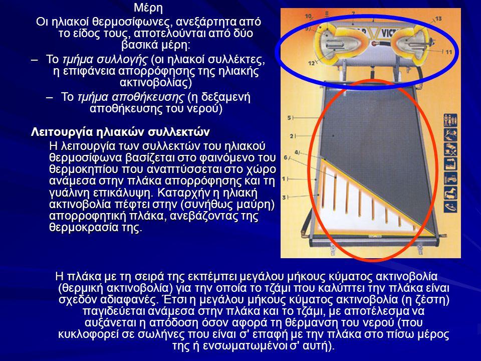 Λειτουργία ηλιακών συλλεκτών Η λειτουργία των συλλεκτών του ηλιακού θερμοσίφωνα βασίζεται στο φαινόμενο του θερμοκηπίου που αναπτύσσεται στο χώρο ανάμεσα στην πλάκα απορρόφησης και τη γυάλινη επικάλυψη.