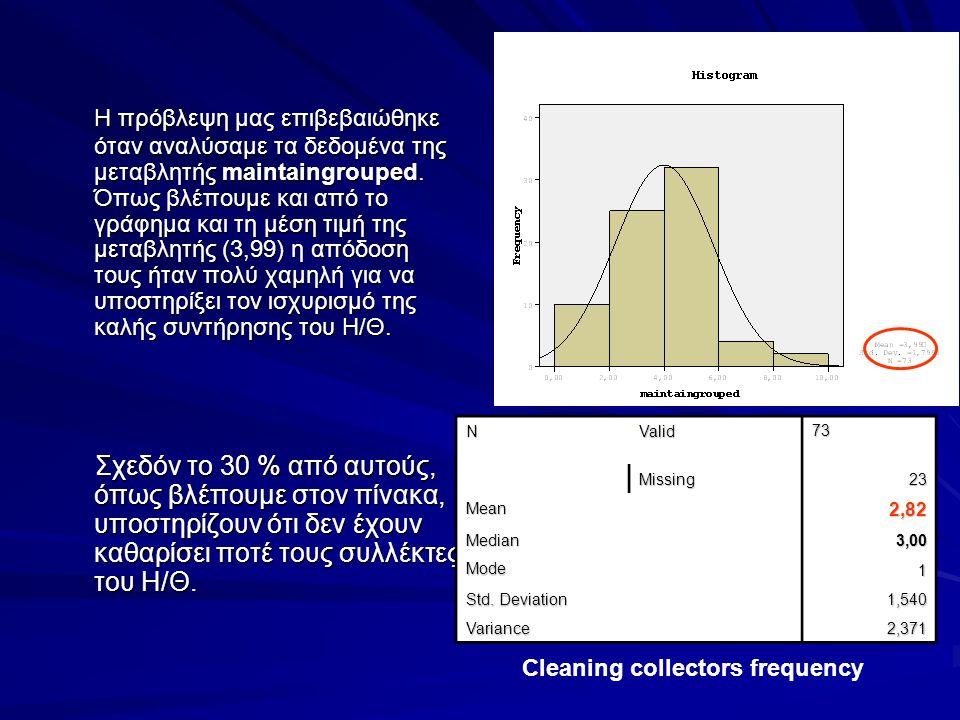 Η πρόβλεψη μας επιβεβαιώθηκε όταν αναλύσαμε τα δεδομένα της μεταβλητής maintaingrouped.