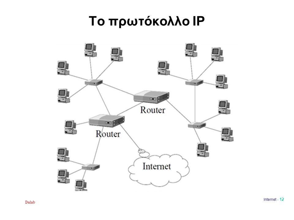 Dalab Internet - 12 Το πρωτόκολλο IP
