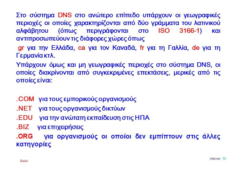 Dalab Internet - 16 Στο σύστημα DNS στο ανώτερο επίπεδο υπάρχουν οι γεωγραφικές περιοχές οι οποίες χαρακτηρίζονται από δύο γράμματα του λατινικού αλφάβητου (όπως περιγράφονται στο ISO 3166-1) και αντιπροσωπεύουν τις διάφορες χώρες όπως gr για την Ελλάδα, ca για τον Καναδά, fr για τη Γαλλία, de για τη Γερμανία κτλ.