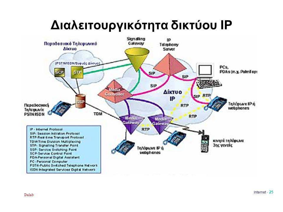 Dalab Internet - 25 Διαλειτουργικότητα δικτύου IP