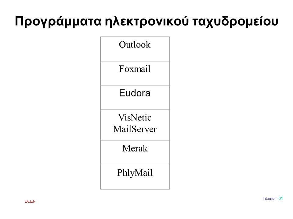 Dalab Internet - 31 Outlook Foxmail Eudora VisNetic MailServer Merak PhlyMail Προγράμματα ηλεκτρονικού ταχυδρομείου