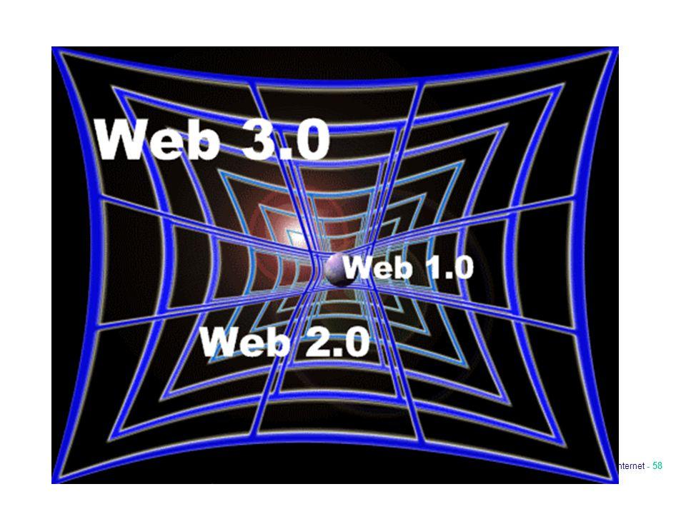 Dalab Internet - 58