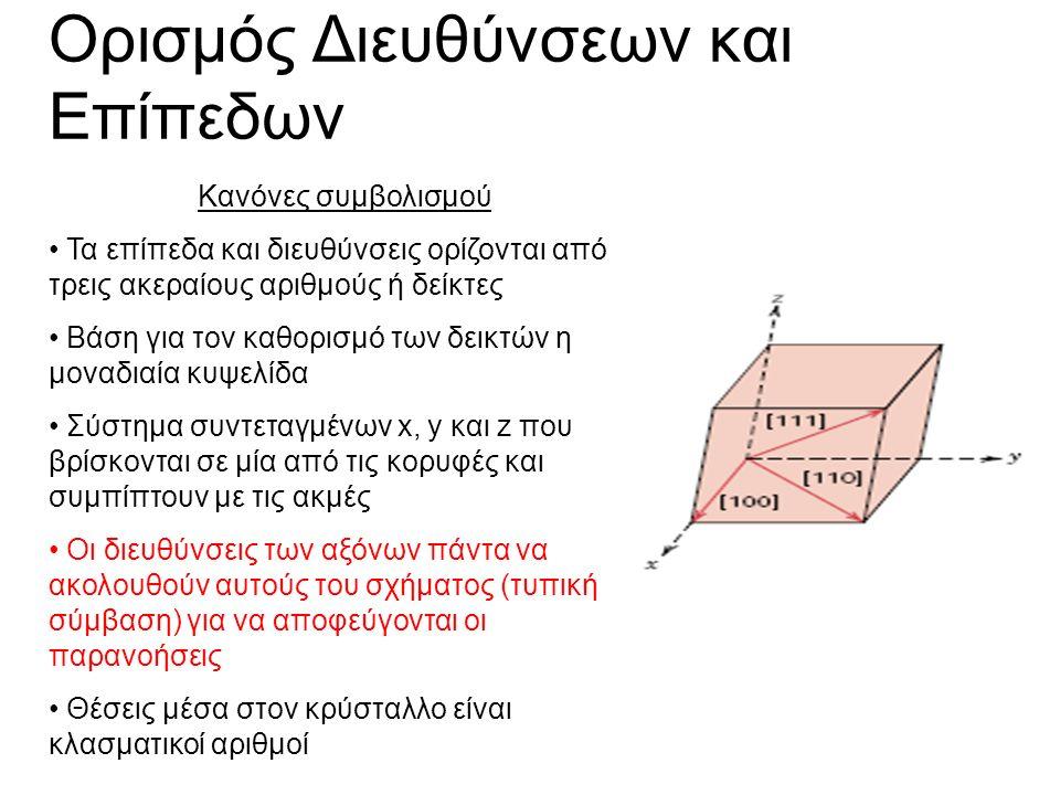 Ορισμός Διευθύνσεων και Επίπεδων Κανόνες συμβολισμού Τα επίπεδα και διευθύνσεις ορίζονται από τρεις ακεραίους αριθμούς ή δείκτες Βάση για τον καθορισμό των δεικτών η μοναδιαία κυψελίδα Σύστημα συντεταγμένων x, y και z που βρίσκονται σε μία από τις κορυφές και συμπίπτουν με τις ακμές Οι διευθύνσεις των αξόνων πάντα να ακολουθούν αυτούς του σχήματος (τυπική σύμβαση) για να αποφεύγονται οι παρανοήσεις Θέσεις μέσα στον κρύσταλλο είναι κλασματικοί αριθμοί