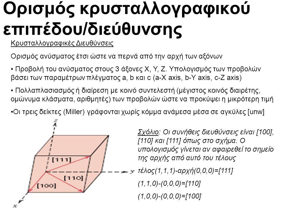 Ορισμός κρυσταλλογραφικού επιπέδου/διεύθυνσης Κρυσταλλογραφικές Διευθύνσεις Ορισμός ανύσματος έτσι ώστε να περνά από την αρχή των αξόνων Προβολή του ανύσματος στους 3 άξονες X, Y, Z.