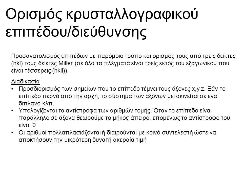 Ορισμός κρυσταλλογραφικού επιπέδου/διεύθυνσης Προσανατολισμός επιπέδων με παρόμοιο τρόπο και ορισμός τους από τρεις δείκτες (hkl) τους δείκτες Miller (σε όλα τα πλέγματα είναι τρείς εκτός του εξαγωνικού που είναι τέσσερεις (hkil)).
