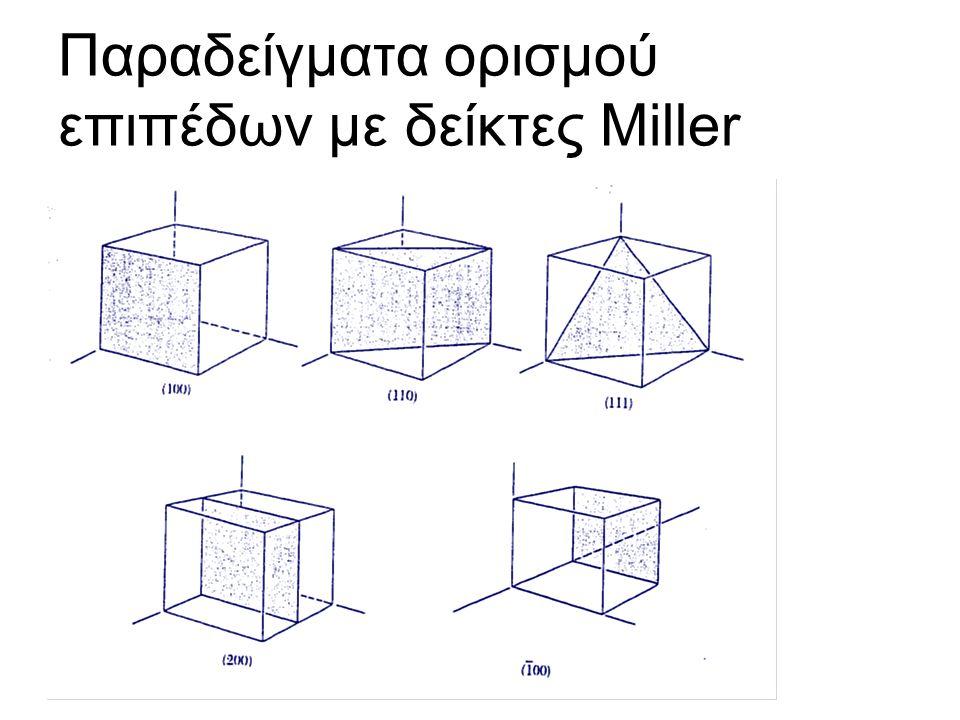 Παραδείγματα ορισμού επιπέδων με δείκτες Miller