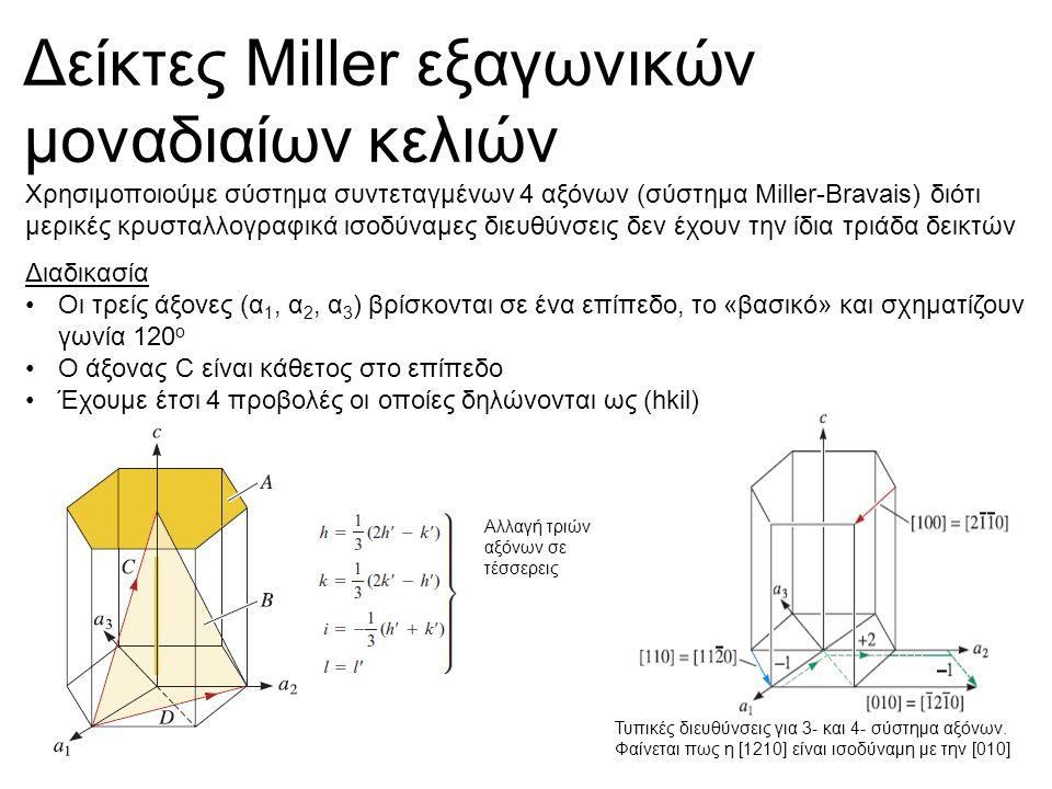 Δείκτες Miller εξαγωνικών μοναδιαίων κελιών Χρησιμοποιούμε σύστημα συντεταγμένων 4 αξόνων (σύστημα Miller-Bravais) διότι μερικές κρυσταλλογραφικά ισοδύναμες διευθύνσεις δεν έχουν την ίδια τριάδα δεικτών Διαδικασία Οι τρείς άξονες (α 1, α 2, α 3 ) βρίσκονται σε ένα επίπεδο, το «βασικό» και σχηματίζουν γωνία 120 ο Ο άξονας C είναι κάθετος στο επίπεδο Έχουμε έτσι 4 προβολές οι οποίες δηλώνονται ως (hkil) Αλλαγή τριών αξόνων σε τέσσερεις Τυπικές διευθύνσεις για 3- και 4- σύστημα αξόνων.