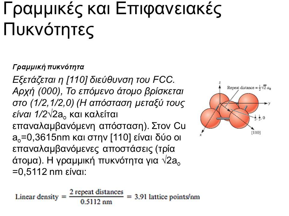 Γραμμικές και Επιφανειακές Πυκνότητες Γραμμική πυκνότητα Εξετάζεται η [110] διεύθυνση του FCC.