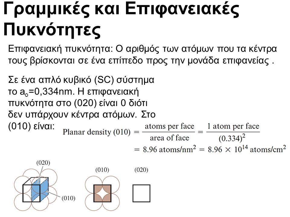 Γραμμικές και Επιφανειακές Πυκνότητες Επιφανειακή πυκνότητα: Ο αριθμός των ατόμων που τα κέντρα τους βρίσκονται σε ένα επίπεδο προς την μονάδα επιφανείας.