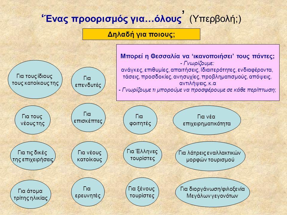 ' Ένας προορισμός για…όλους ' (Υπερβολή;) Δηλαδή για ποιους; Για τους ίδιους τους κατοίκους της Για τους νέους της Για τις δικές της επιχειρήσεις Για φοιτητές Για ξένους τουρίστες Για Έλληνες τουρίστες Για επισκέπτες Για επενδυτές Για νέους κατοίκους Για ερευνητές Για διοργάνωση/φιλοξενία Μεγάλων γεγονότων Για λάτρεις εναλλακτικών μορφών τουρισμού Για άτομα τρίτης ηλικίας Για νέα επιχειρηματικότητα Μπορεί η Θεσσαλία να 'ικανοποιήσει' τους πάντες; - Γνωρίζουμε: ανάγκες, επιθυμίες, απαιτήσεις, Ιδιαιτερότητες, ενδιαφέροντα, τάσεις, προσδοκίες, ανησυχίες, προβληματισμούς, απόψεις, αντιλήψεις, κ.α - Γνωρίζουμε τι μπορούμε να προσφέρουμε σε κάθε περίπτωση;