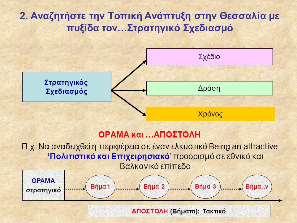 2. Αναζητήστε την Τοπική Ανάπτυξη στην Θεσσαλία με πυξίδα τον…Στρατηγικό Σχεδιασμό ΟΡΑΜΑ και …ΑΠΟΣΤΟΛΗ Π.χ. Να αναδειχθεί η περιφέρεια σε έναν ελκυστι