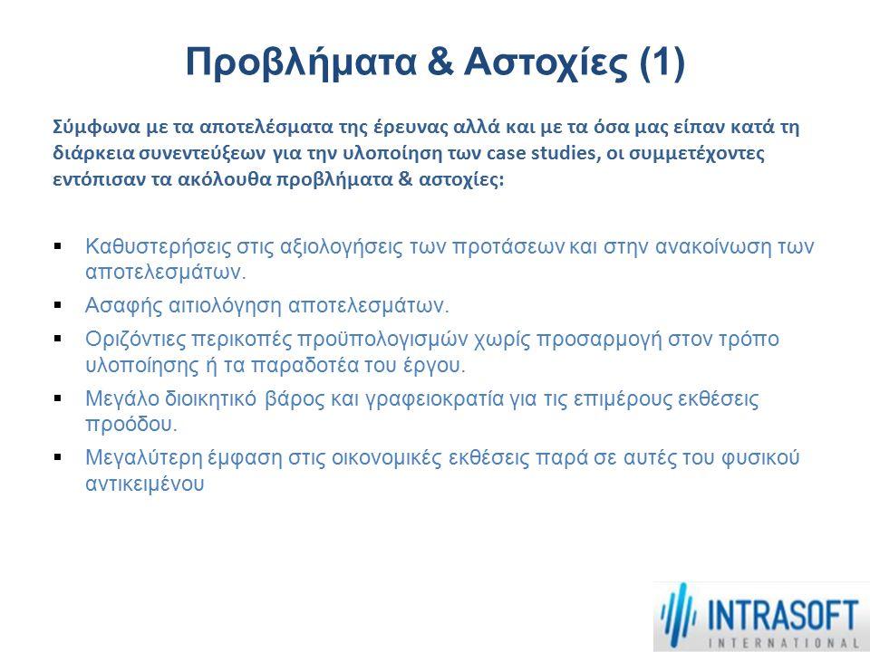 Προβλήματα & Αστοχίες (1) Σύμφωνα με τα αποτελέσματα της έρευνας αλλά και με τα όσα μας είπαν κατά τη διάρκεια συνεντεύξεων για την υλοποίηση των case