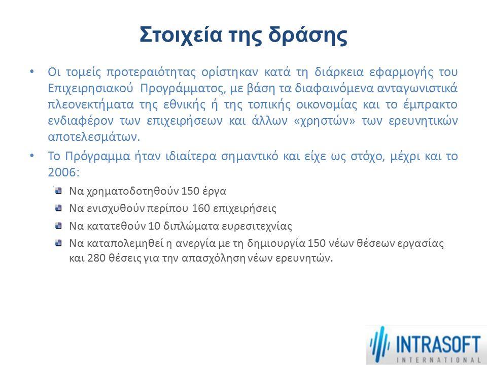 Στοιχεία της δράσης - Βασικά μεγέθη Υπήρξαν 2 προκηρύξεις με τα ίδια χαρακτηριστικά:  ΕΠΑΝ – Μέτρο 4.5 Προκήρυξη: 2002-2003 Προϋπολογισμός: 177,8 εκ.