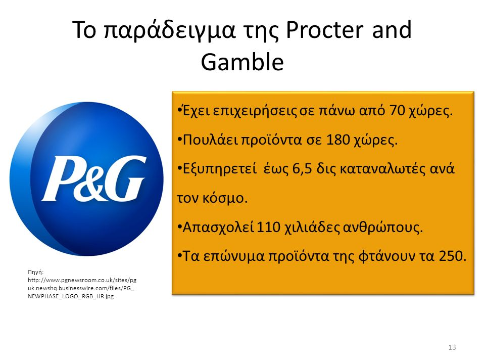 Το παράδειγμα της Procter and Gamble Πηγή: http://www.pgnewsroom.co.uk/sites/pg uk.newshq.businesswire.com/files/PG_ NEWPHASE_LOGO_RGB_HR.jpg Έχει επιχειρήσεις σε πάνω από 70 χώρες.