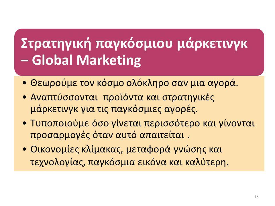 Στρατηγική παγκόσμιου μάρκετινγκ – Global Marketing Θεωρούμε τον κόσμο ολόκληρο σαν μια αγορά.