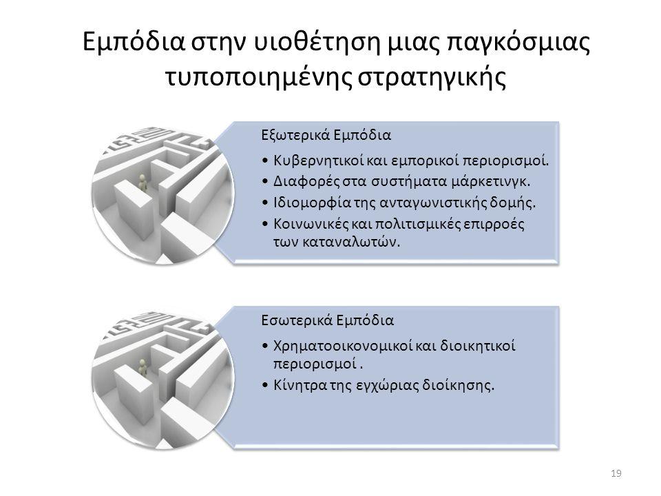 Εμπόδια στην υιοθέτηση μιας παγκόσμιας τυποποιημένης στρατηγικής Εξωτερικά Εμπόδια Κυβερνητικοί και εμπορικοί περιορισμοί.