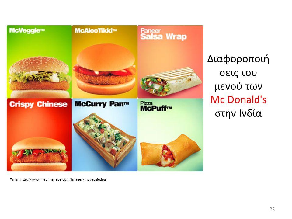 Διαφοροποιή σεις του μενού των Mc Donald s στην Ινδία 32 Πηγή: http://www.medimanage.com/Images/mcveggie.jpg