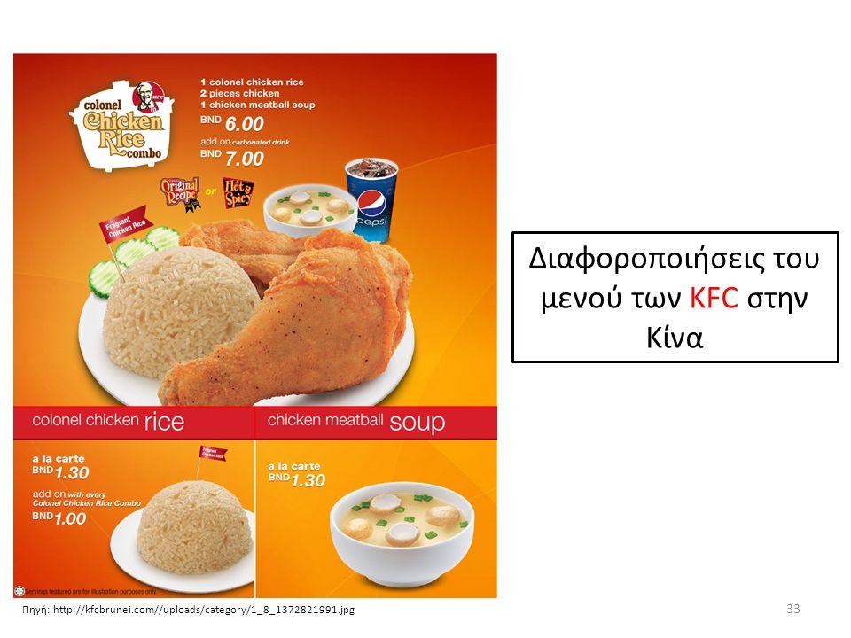Διαφοροποιήσεις του μενού των KFC στην Κίνα Πηγή: http://kfcbrunei.com//uploads/category/1_8_1372821991.jpg 33