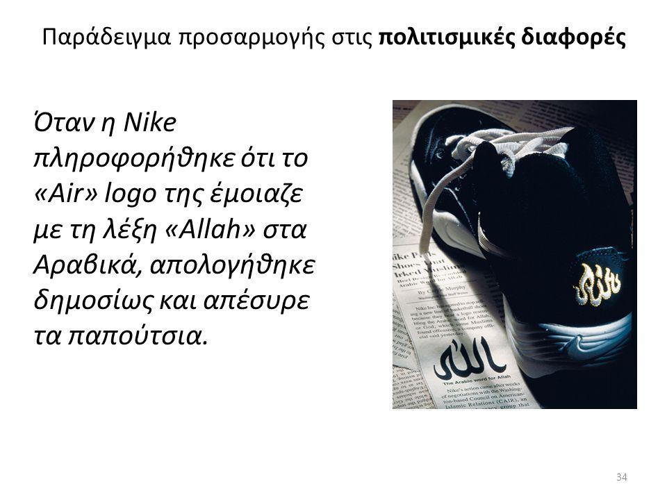 Όταν η Nike πληροφορήθηκε ότι το «Air» logo της έμοιαζε με τη λέξη «Allah» στα Αραβικά, απολογήθηκε δημοσίως και απέσυρε τα παπούτσια.