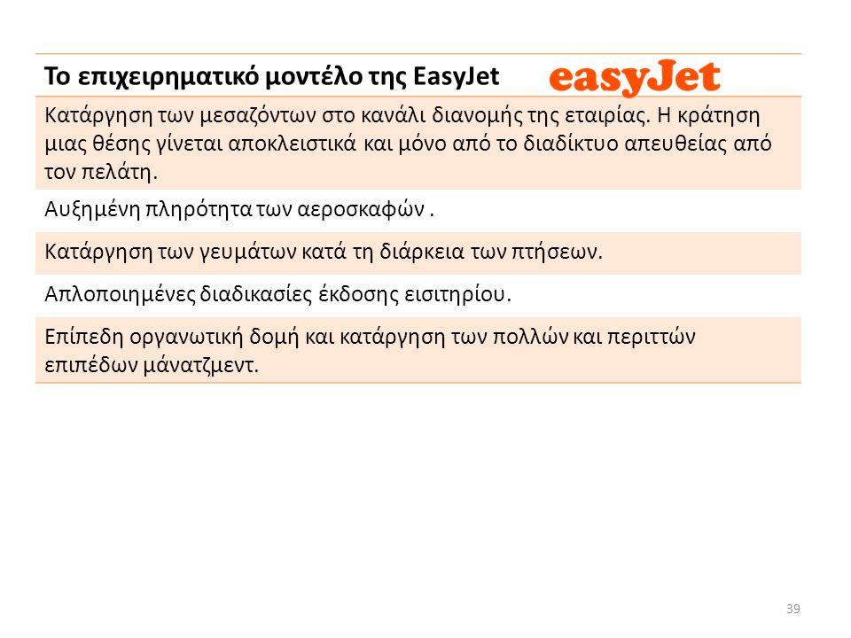 39 Το επιχειρηματικό μοντέλο της EasyJet Κατάργηση των μεσαζόντων στο κανάλι διανομής της εταιρίας.